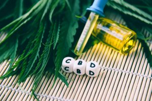 What Type of CBD Oil Should I Buy